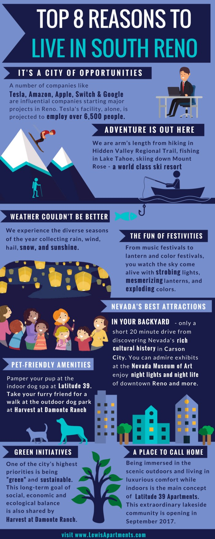 8 Reasons to Move to South Reno Nevada Infographic