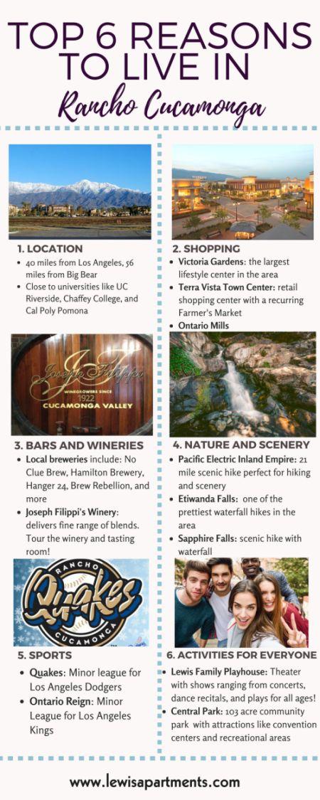 rancho cucamonga infograph
